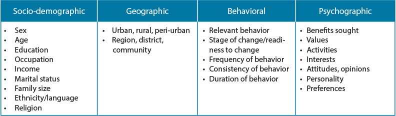 Behavior is Communication: Are You Listening?